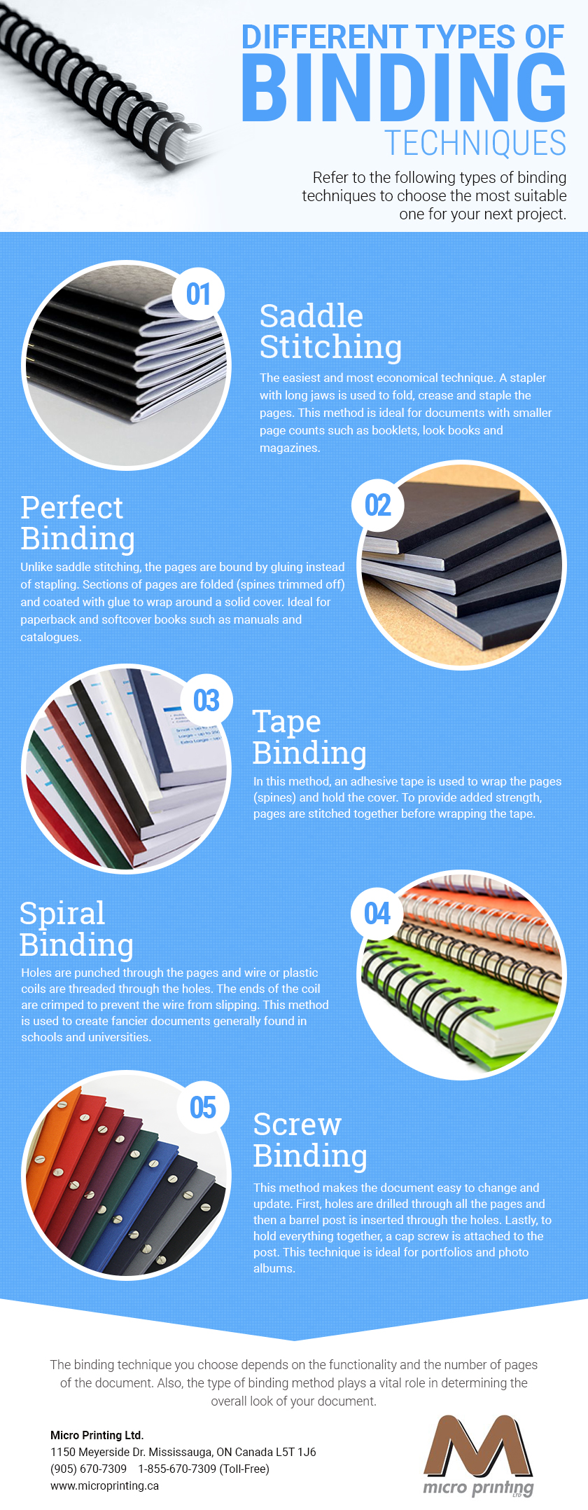 Different Types of Binding Techniques