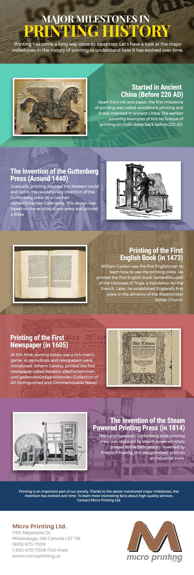 Major Milestones in Printing History