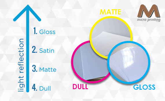 types of paper finish