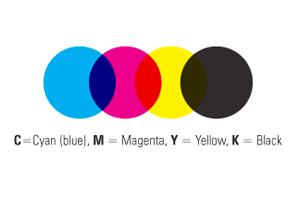 CMYK-Colour-System